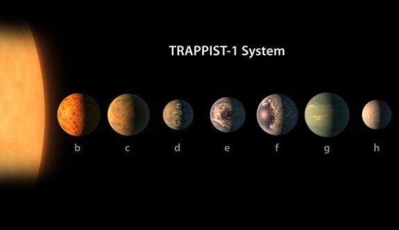 7 yeni gezegen keşfedildi, 3'ünde su olabilir