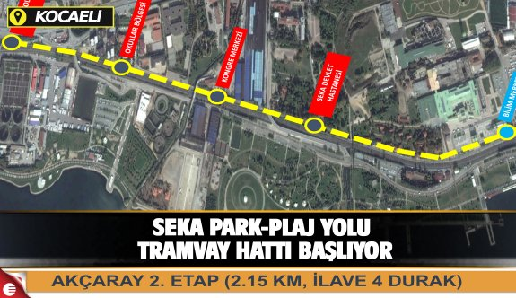 SEKA Park- Plajyolu tramvay hattı başlıyor