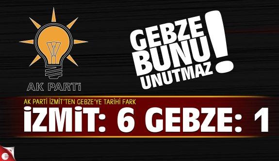 AK Parti İzmit'ten Gebze'ye tarihi fark: İzmit: 6 Gebze: 1!