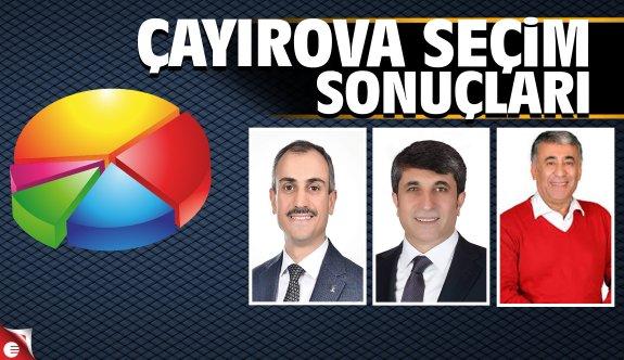 Çayırova 2019 yerel seçim sonuçları