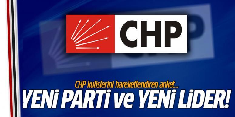 CHP kulislerini hareketlendiren anket!