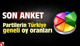 Son Anket, Partilerin Türkiye geneli oy oranları
